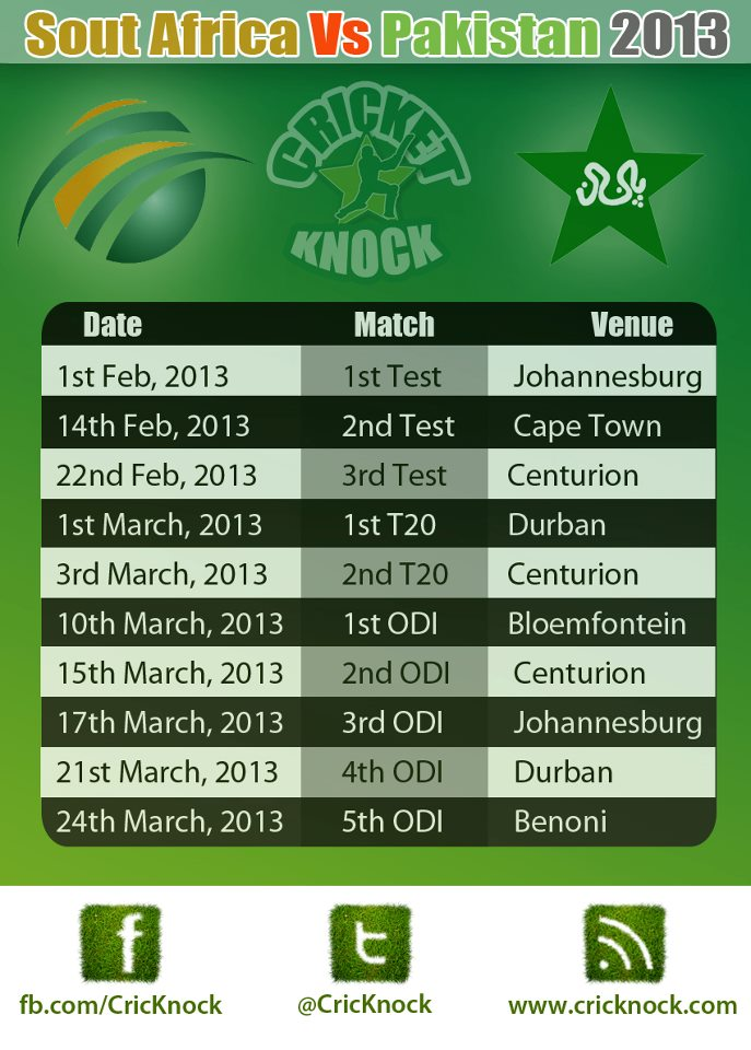 Pakistan Vs South Safrica Fixtures 2013