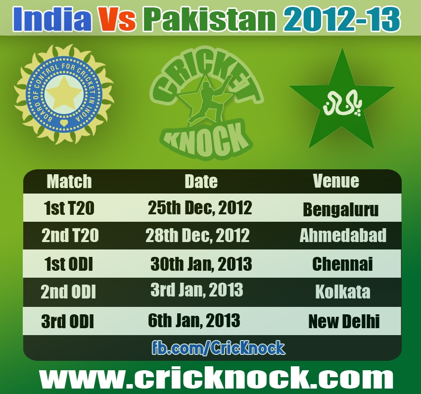 Pakistan Vs India Fixtures 2012-13