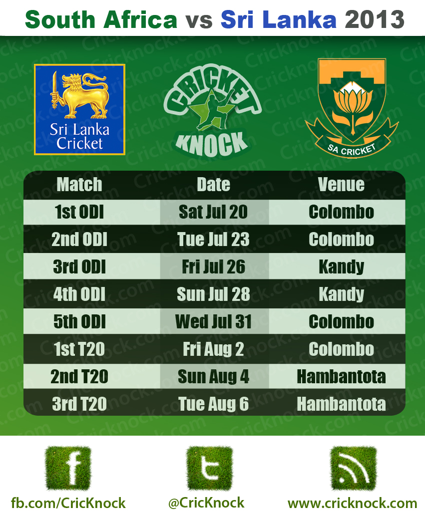 Sri Lanka vs South Africa 2013