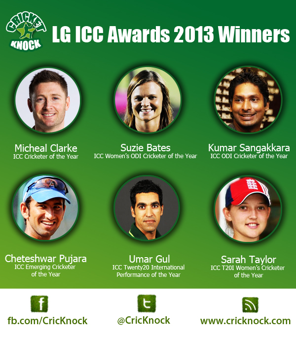 ICC Announces LG ICC Awards for 2013