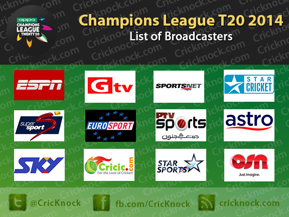 Champions League T20 - List of Broadcasters for CLT20 2014