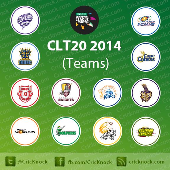 Champions League T20 - CLT20 2014 Teams, Groups & Squads