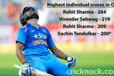 Rohit Sharma Record 264 Runs World Record [Video]