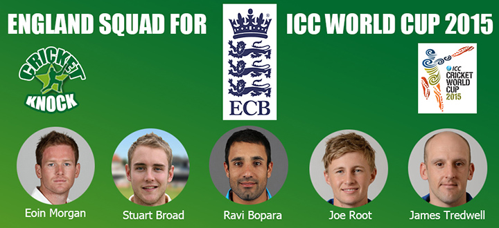 England Squad for ICC Cricket World Cup 2015