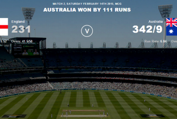 Australia vs England Highlights – ICC Cricket World Cup 2015