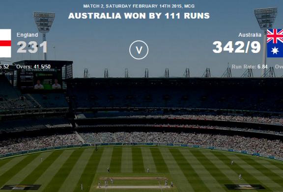 Australia vs England Highlights – ICC Cricket World Cup 2015