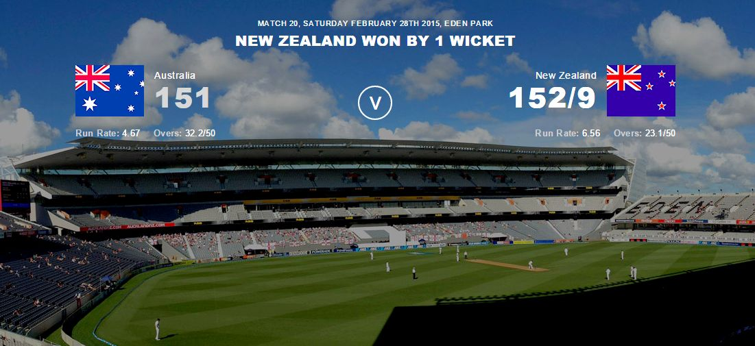 Australia vs New Zealand Highlights ICC Cricket World Cup 2015