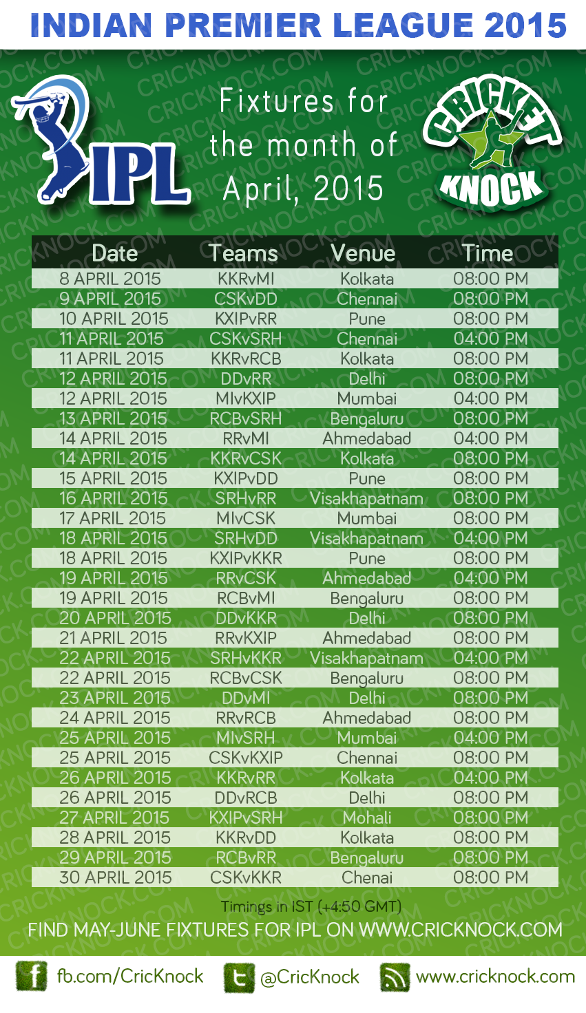Indian Premier League - IPL T20 2015 Schedule