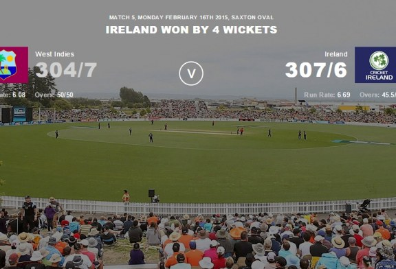 West Indies vs Ireland Highlights – ICC Cricket World Cup 2015
