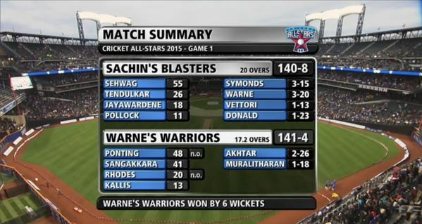 Cricket All-Stars 1st T20 Scorecard