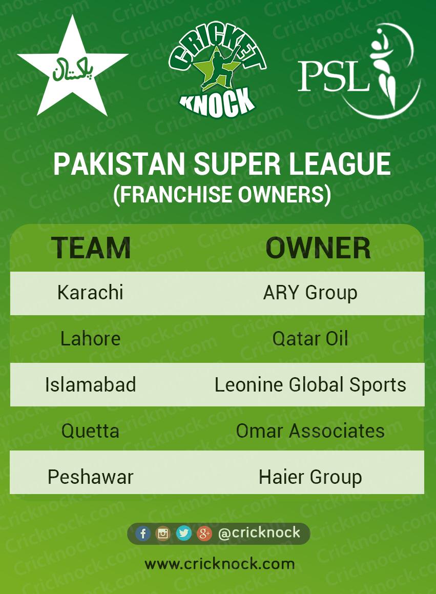 Pakistan Super League Franchise Rights Holders