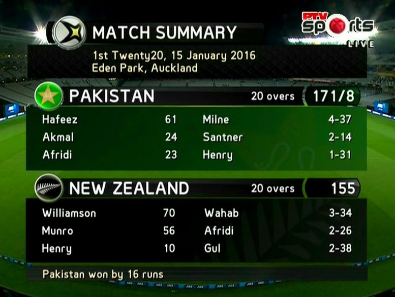 Pakistan vs New Zealand - 1st T20 Match Summary