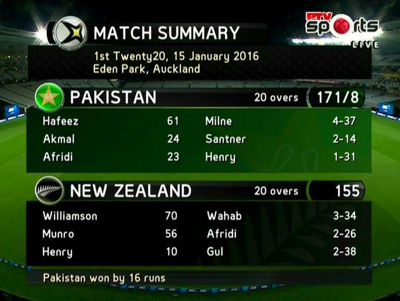 Pakistan vs New Zealand - 1st T20 Match Summary