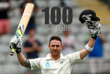 Brendon McCullum Hits Fastest Test Century on his Farewell Match