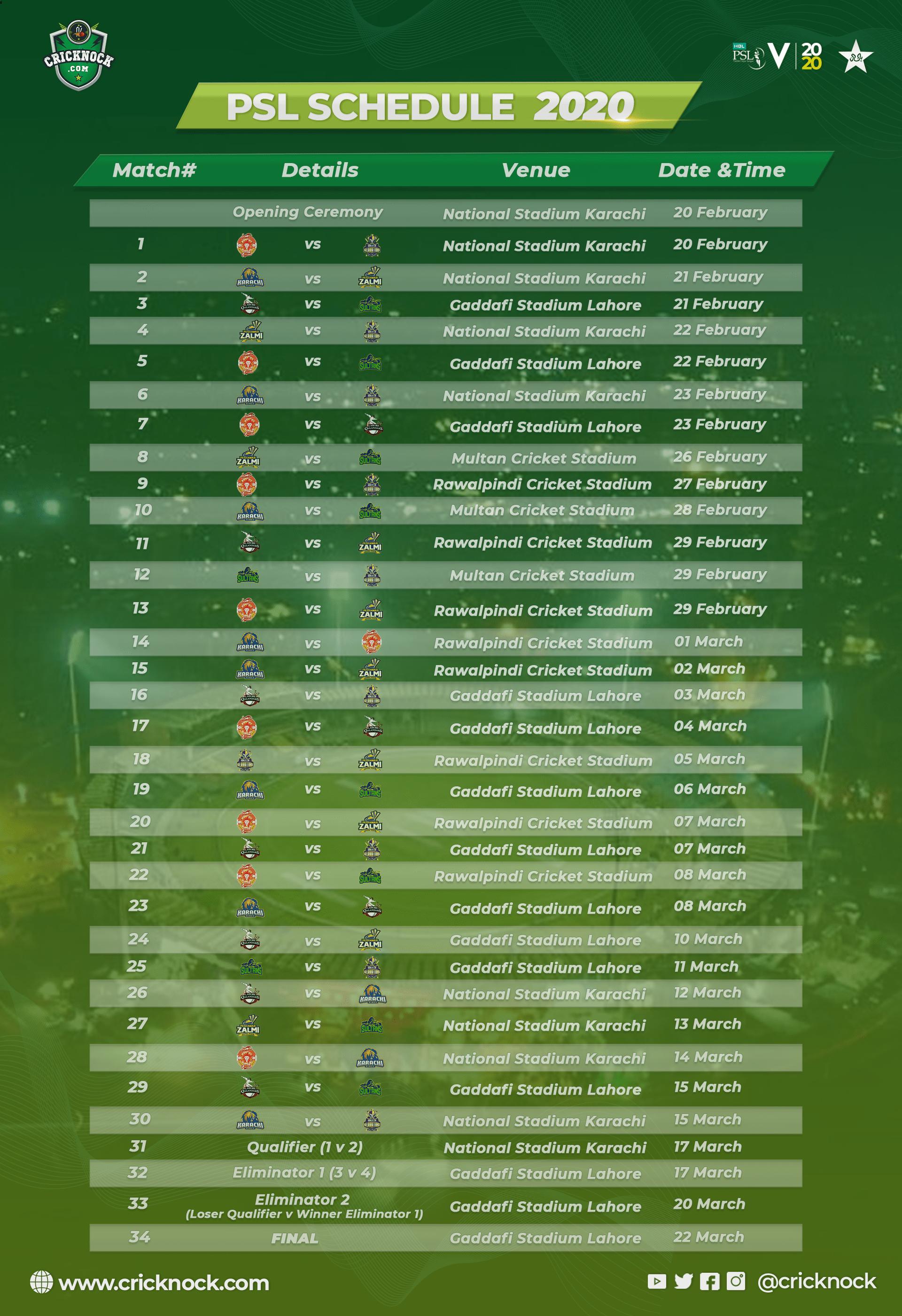PSL T20 2020 Complete Fixtures